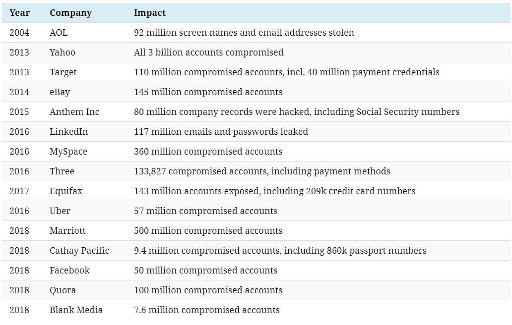 data-breaches - chart.png
