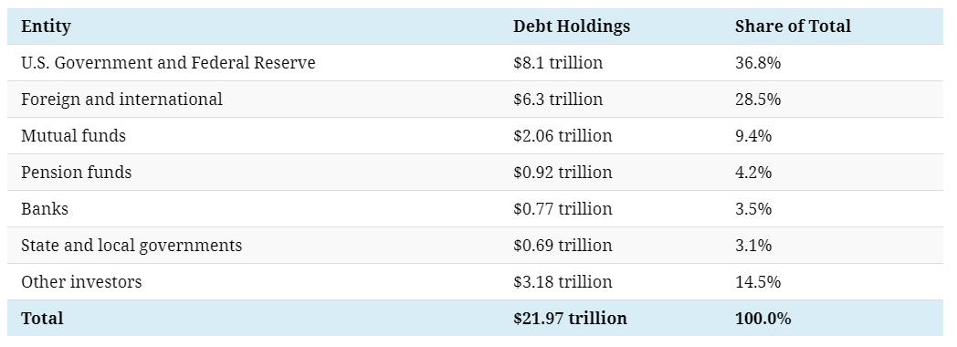 us-debt-1.png