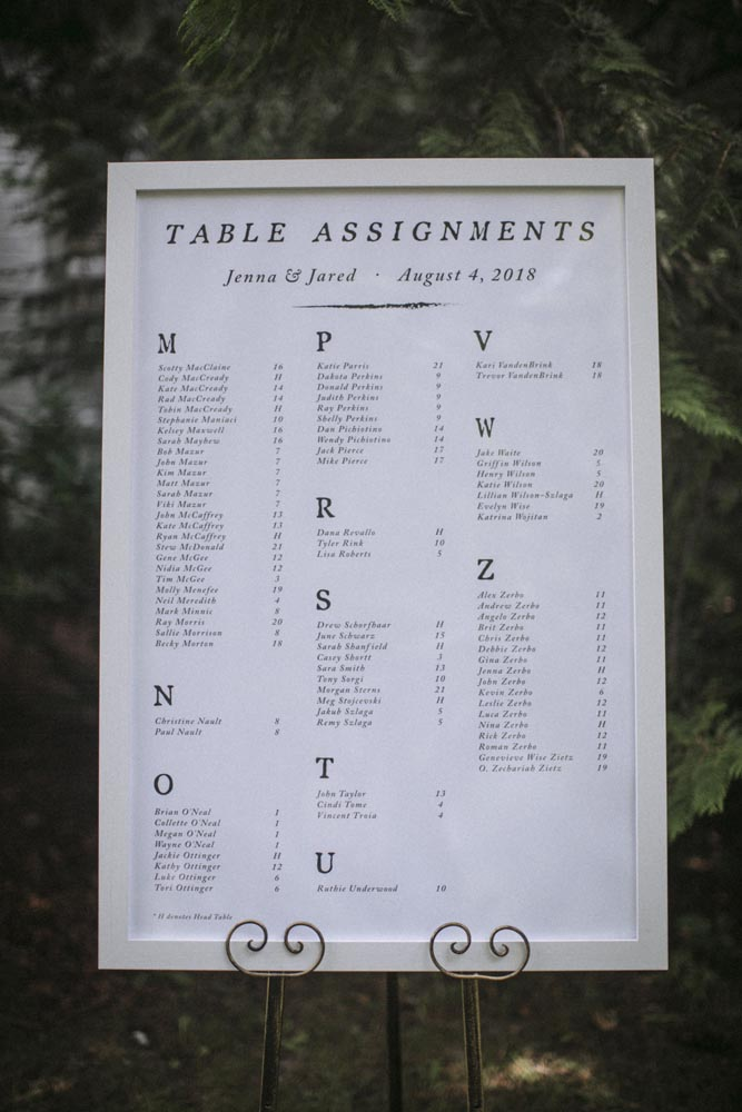 14 table-chart-design-ann-travis-events-traverse-city.jpg