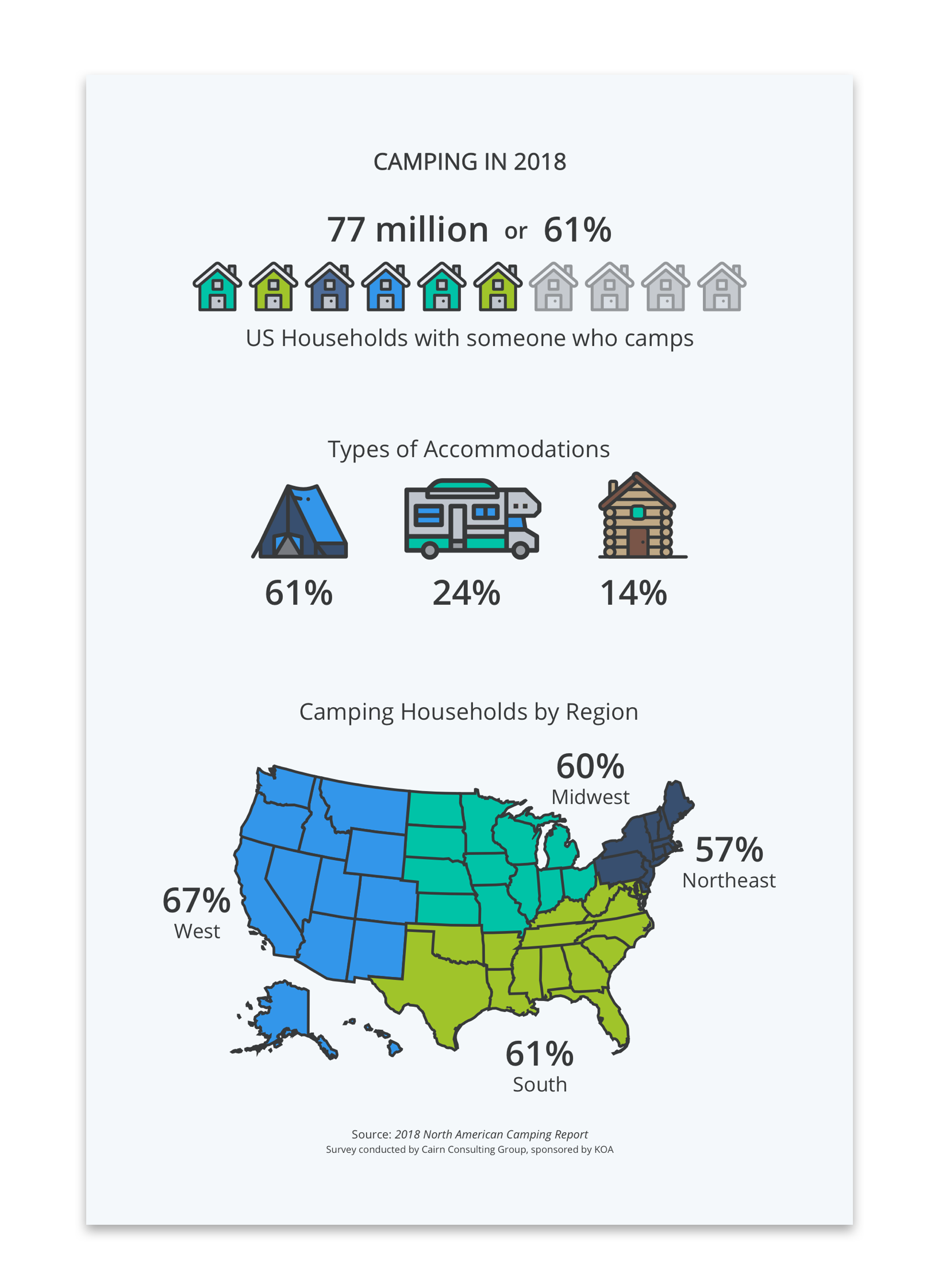 Camping Infographic.png