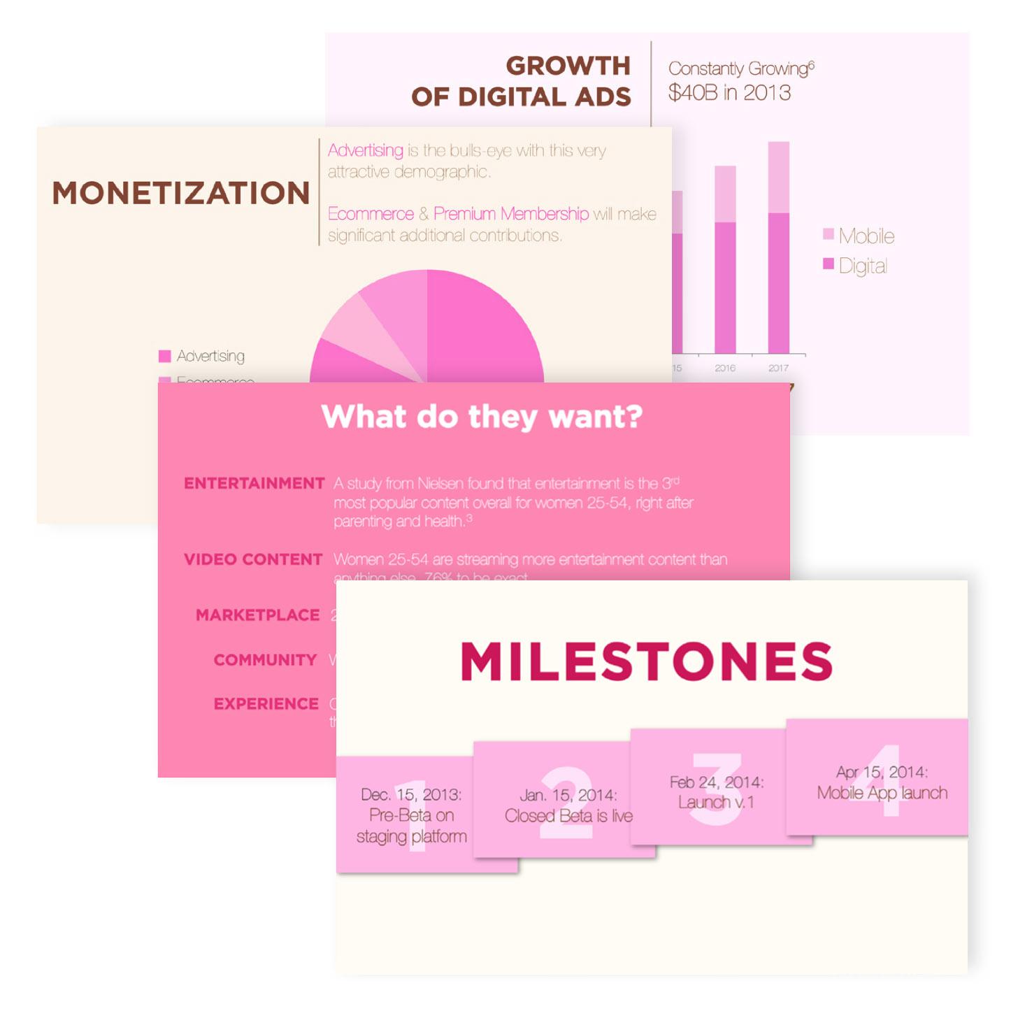 Presentation Materials   Role : Designer
