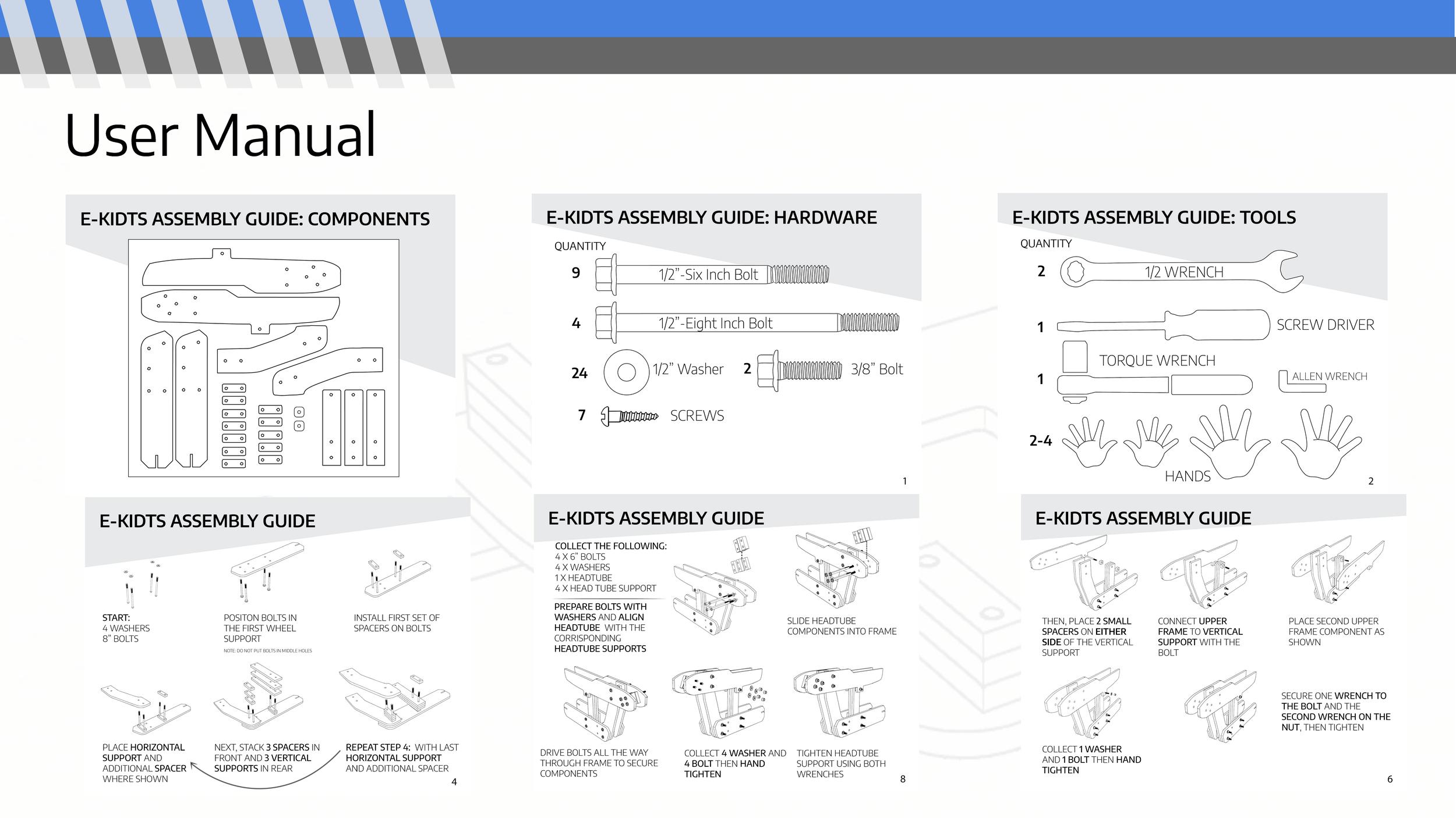 E-KIDTS SPN Presentation_Page_07.png