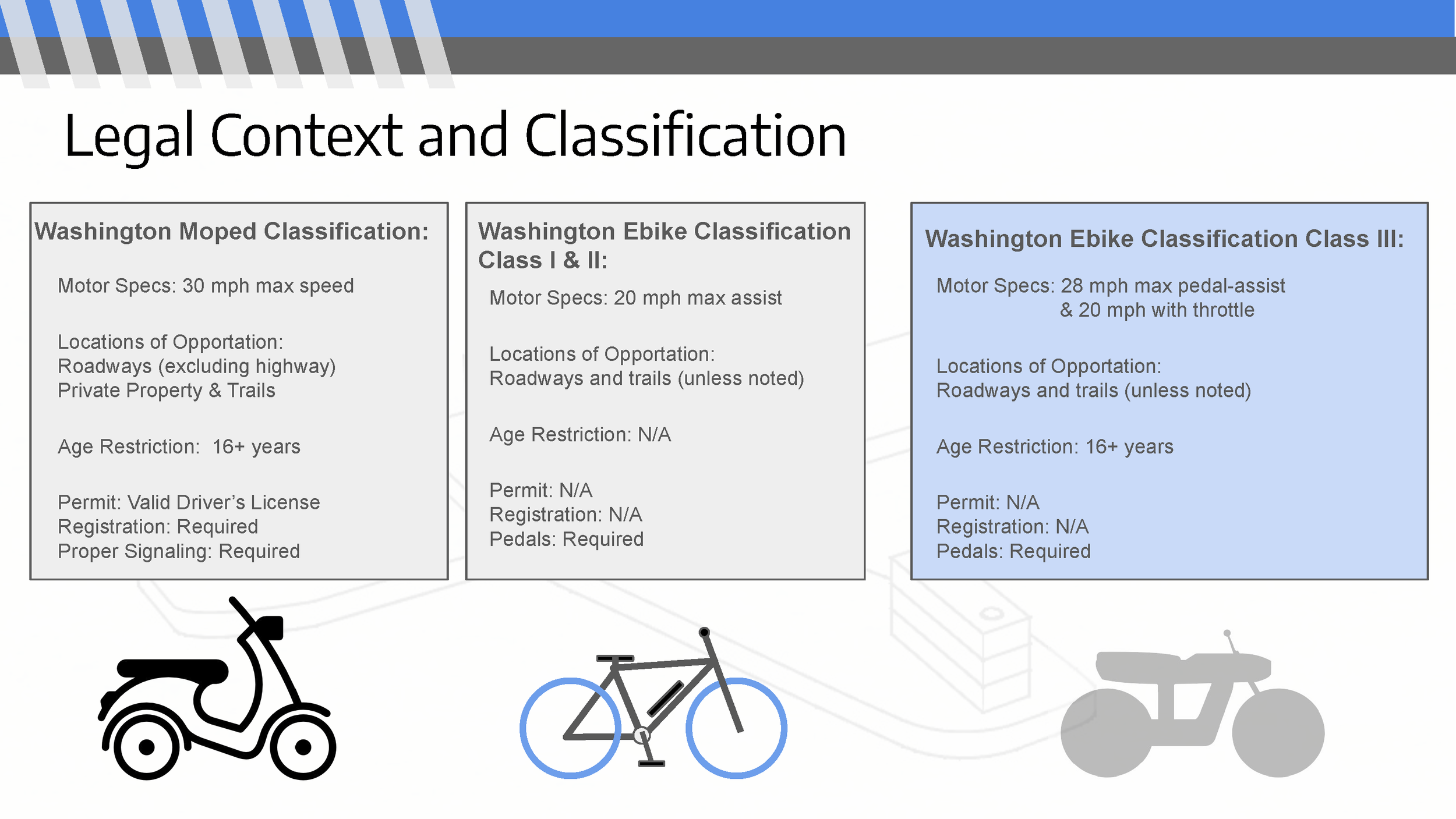 E-KIDTS SPN Presentation_Page_08.png