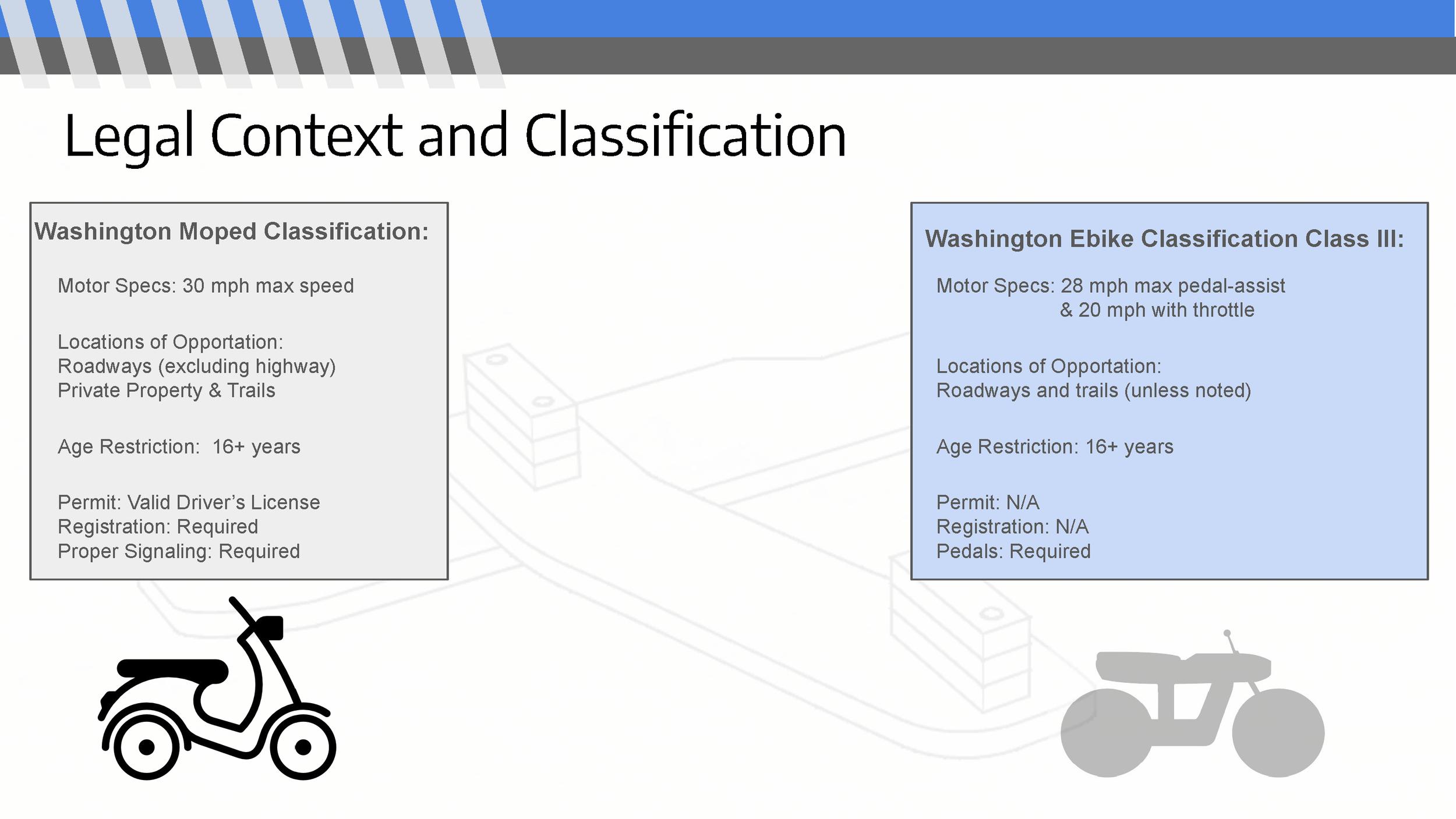 E-KIDTS SPN Presentation_Page_09.png