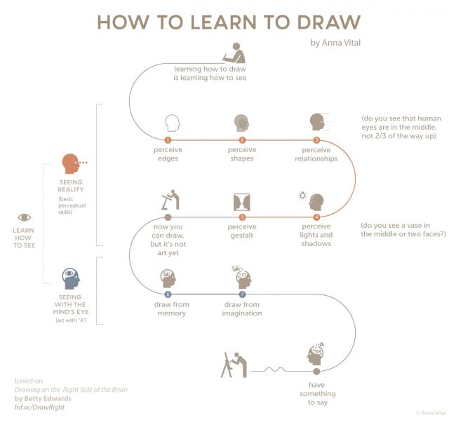 https://www.creativebloq.com/graphic-design-tips/information-graphics-1232836/4