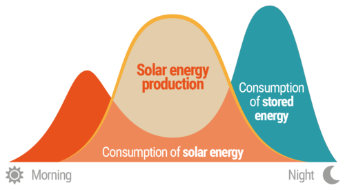 energy-graph.png