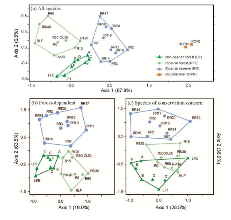 Mitchell et al. JAppEco 2018.PNG
