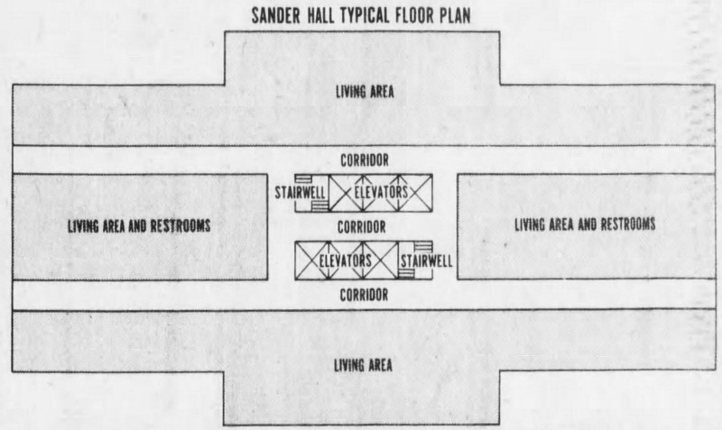 Sander Hall floor plan from 1982, showing the concentration of escape routes in the building's core. [Enquirer illustration by George Longfellow]