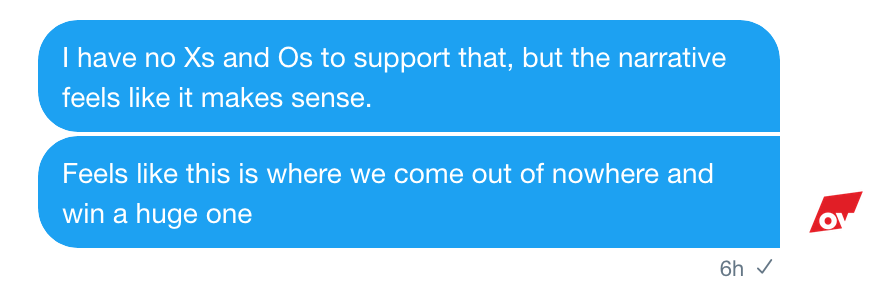 Early afternoon Twitter DM exchange with B. Fox.