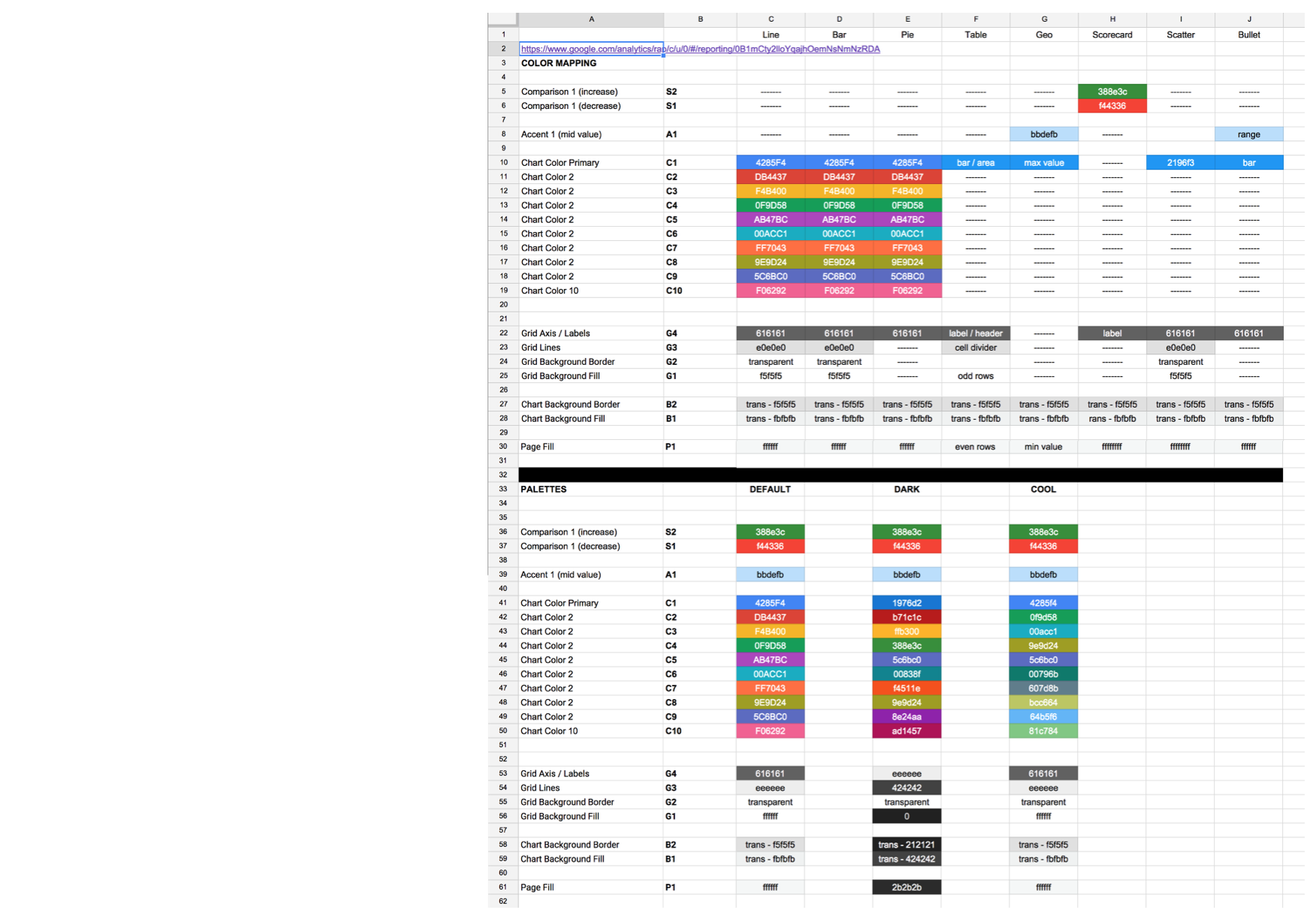 Theme color map - A spreadsheet was developed for front-end engineering with the mapping all theme elements.