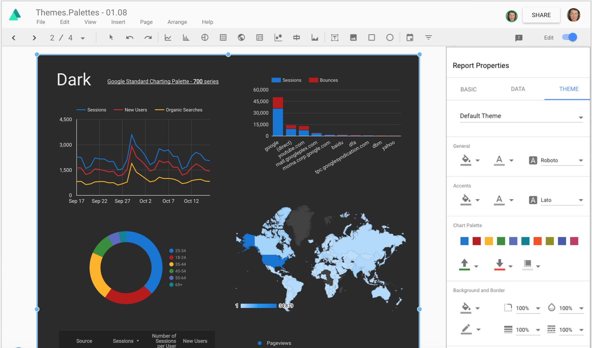 The results - The Data Studio themes are allowing premier GA customers – who are currently test driving the product – to rapidly style their analytics reports to their brand.