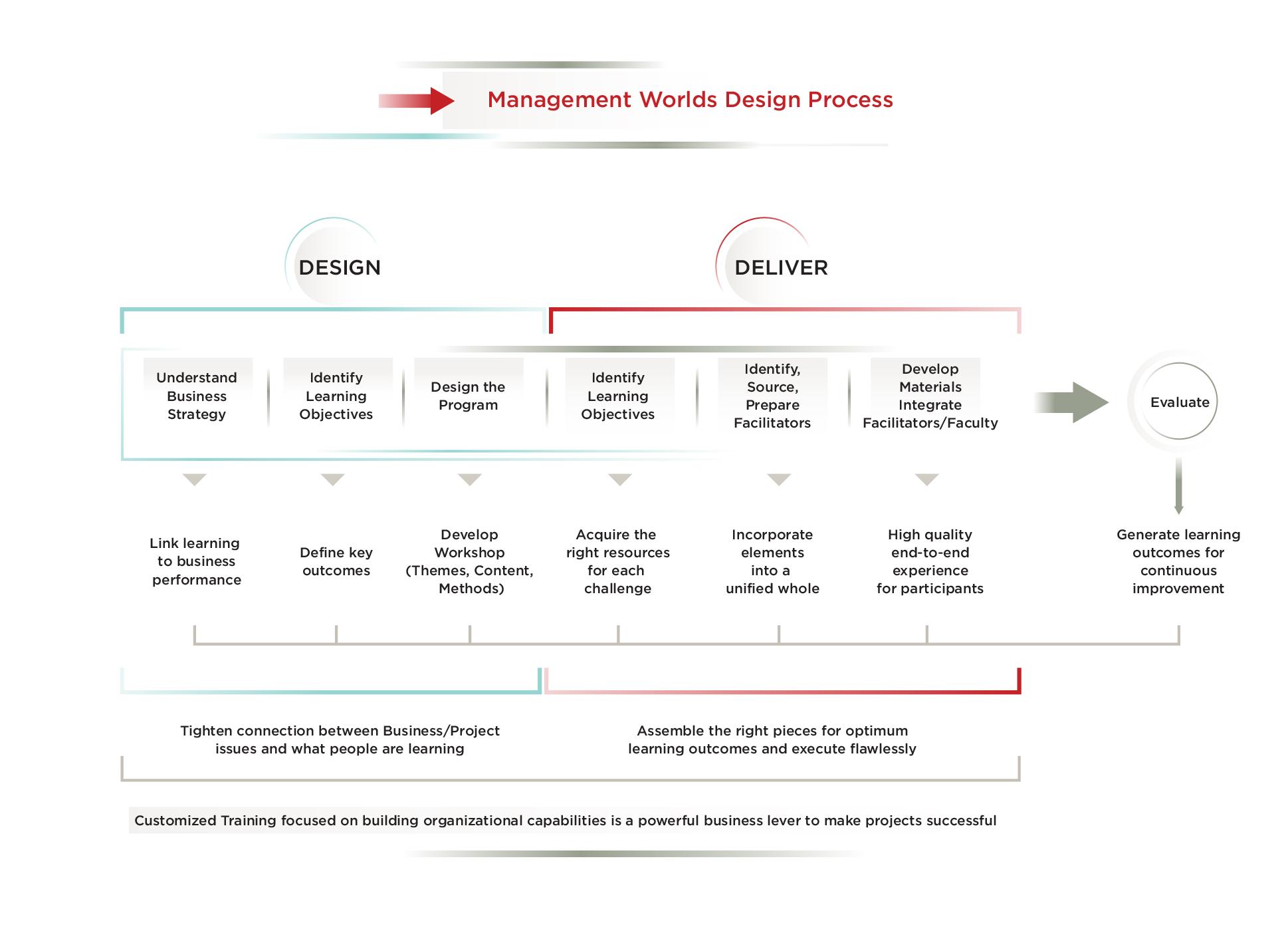 LC_ManagementDesign_v1.1-02 copy 2.jpg