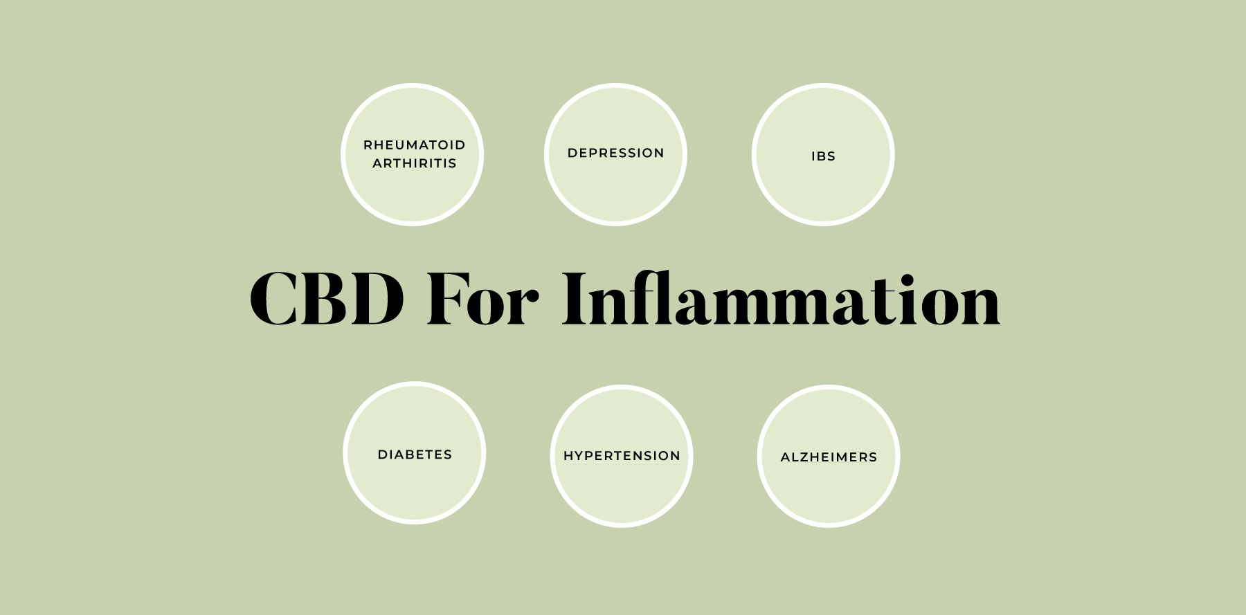 Inflammation-Banner.png