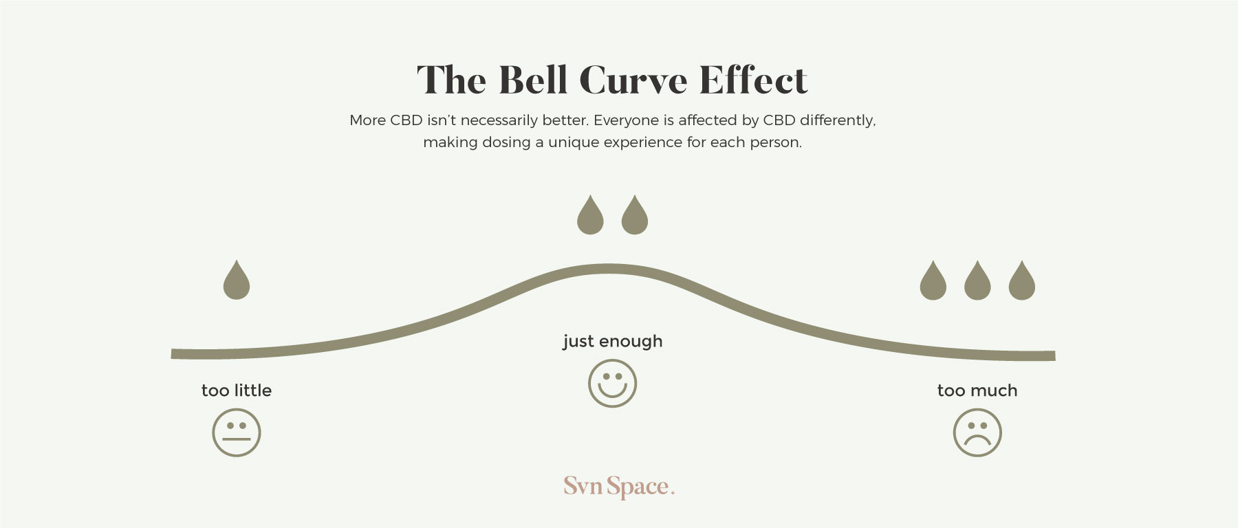 Svn-Space-Bell-Curve-Effect.jpg