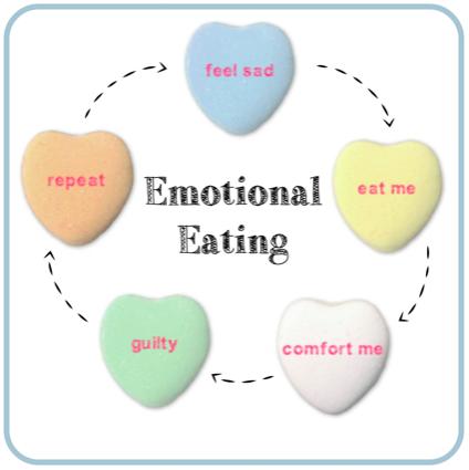 NutritionAtlantaEmotionalEating.png