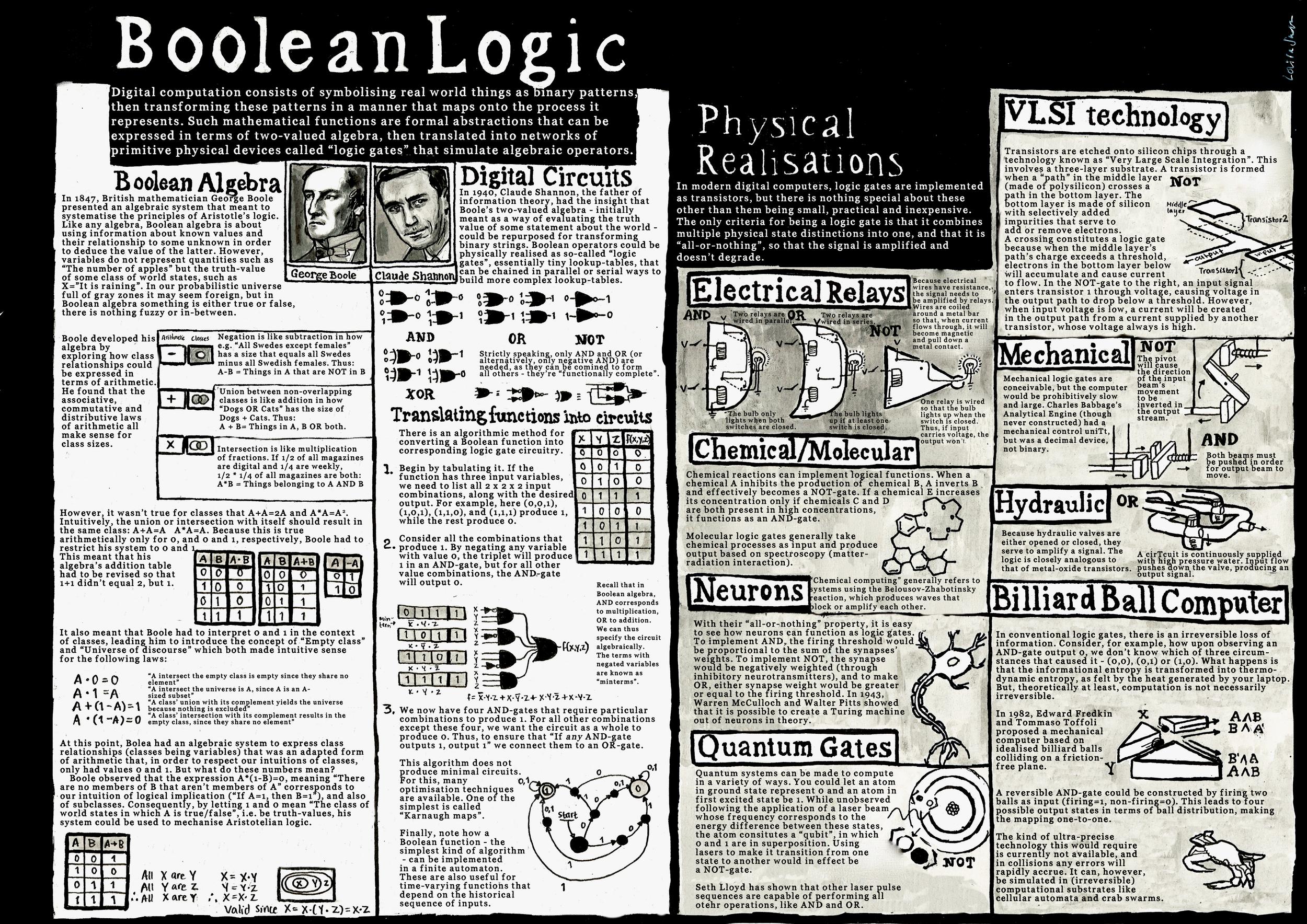 booleanlogic.png
