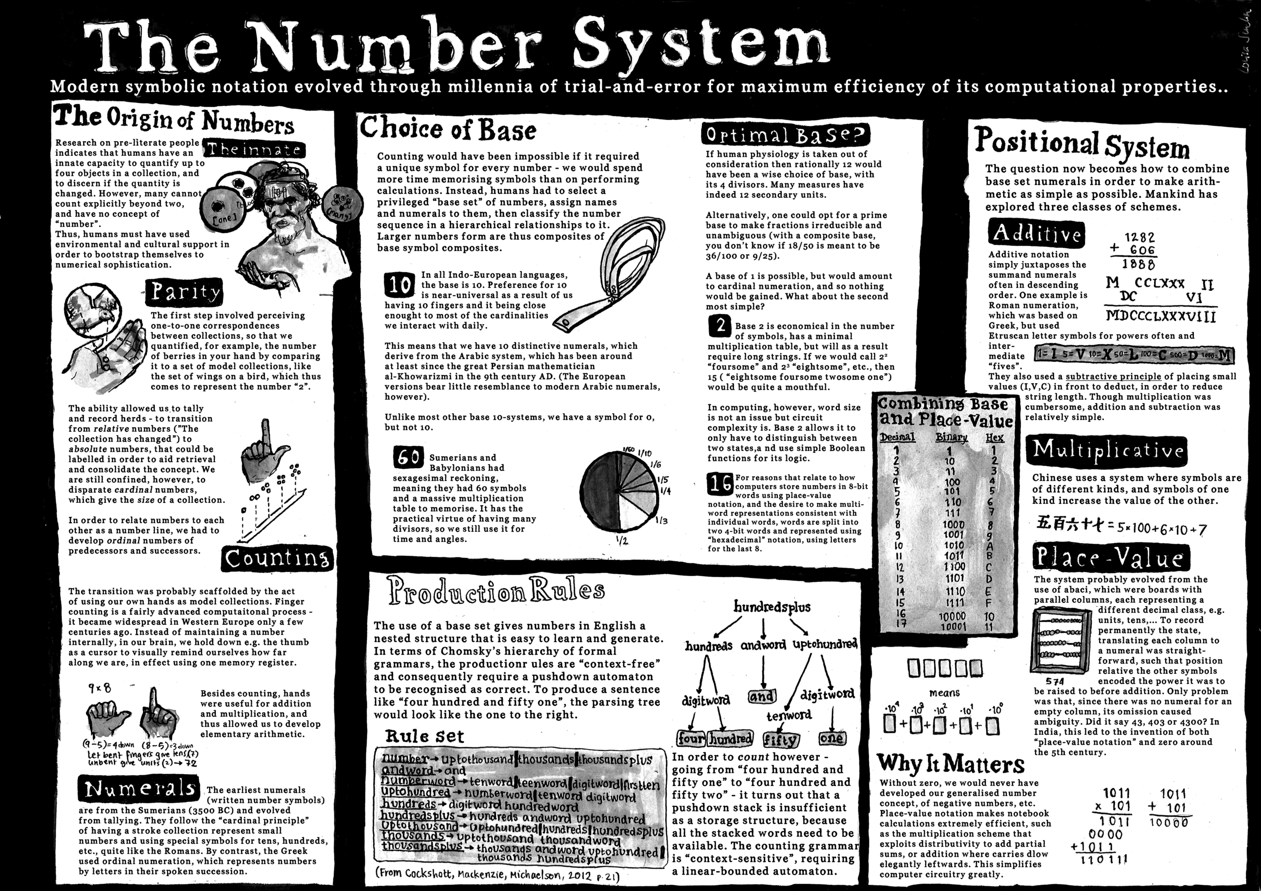 numbersystem.png