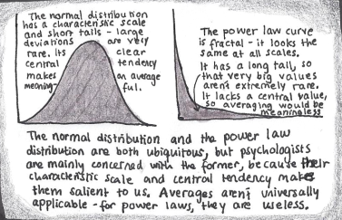 The normal distribution and the power distribution