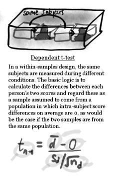 dependenttest.png