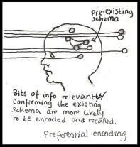 preferentialencoding.jpg