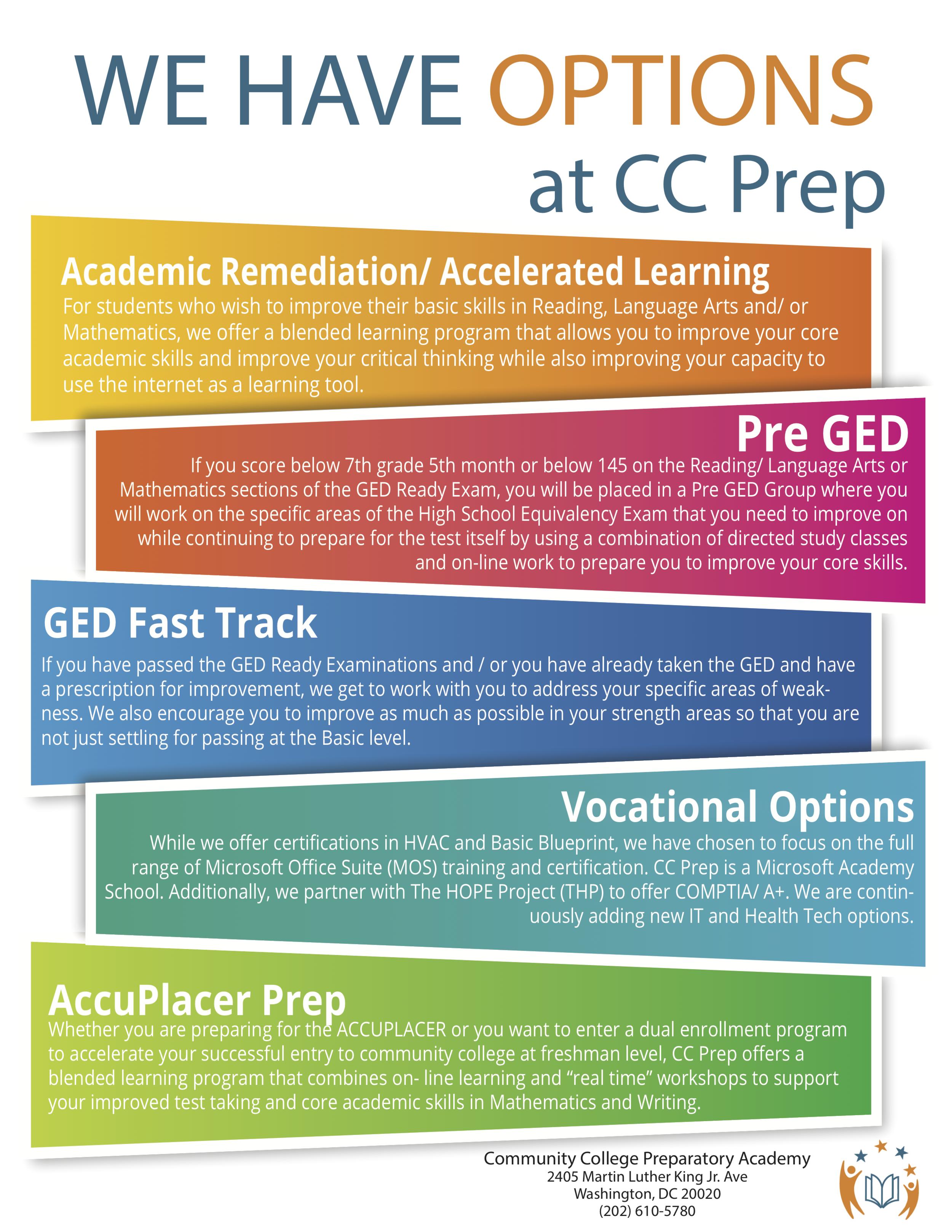 CCPA+Programs.png