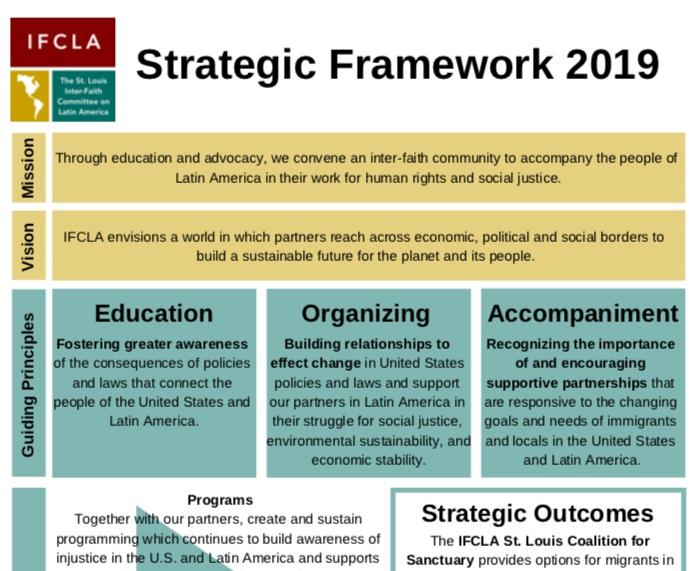 STrategic Framework 2019 -