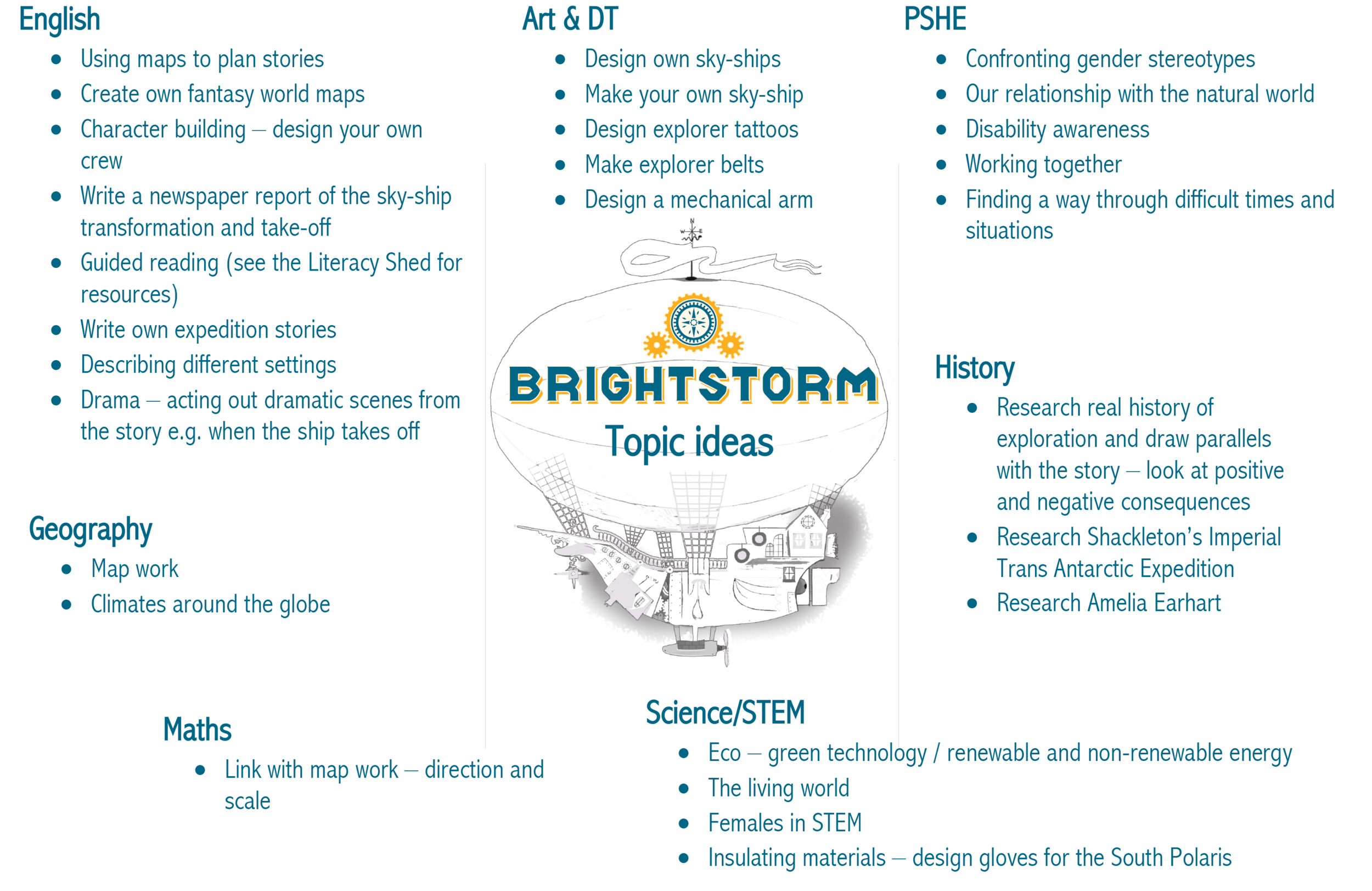 Download topic ideas - Brightstorm has been used by teachers in conjunction with topics such as EXPLORERS and THE FROZEN SOUTH