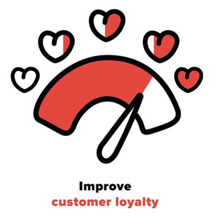 Customer Loyalty.jpg
