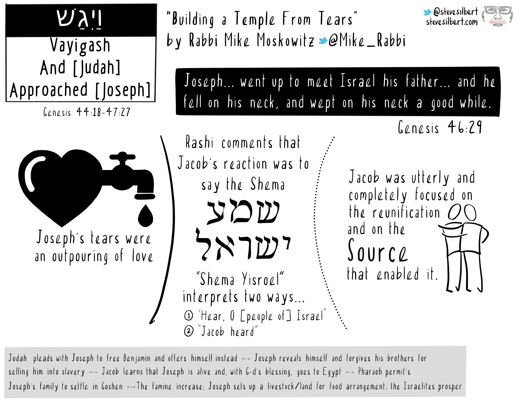 Building-A-Temple-SketchNote.png