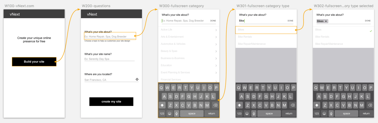 Wireframes showing three simple questions in onboarding: 1) what's your site about? 2) what's your site name? and 3) where are you located?