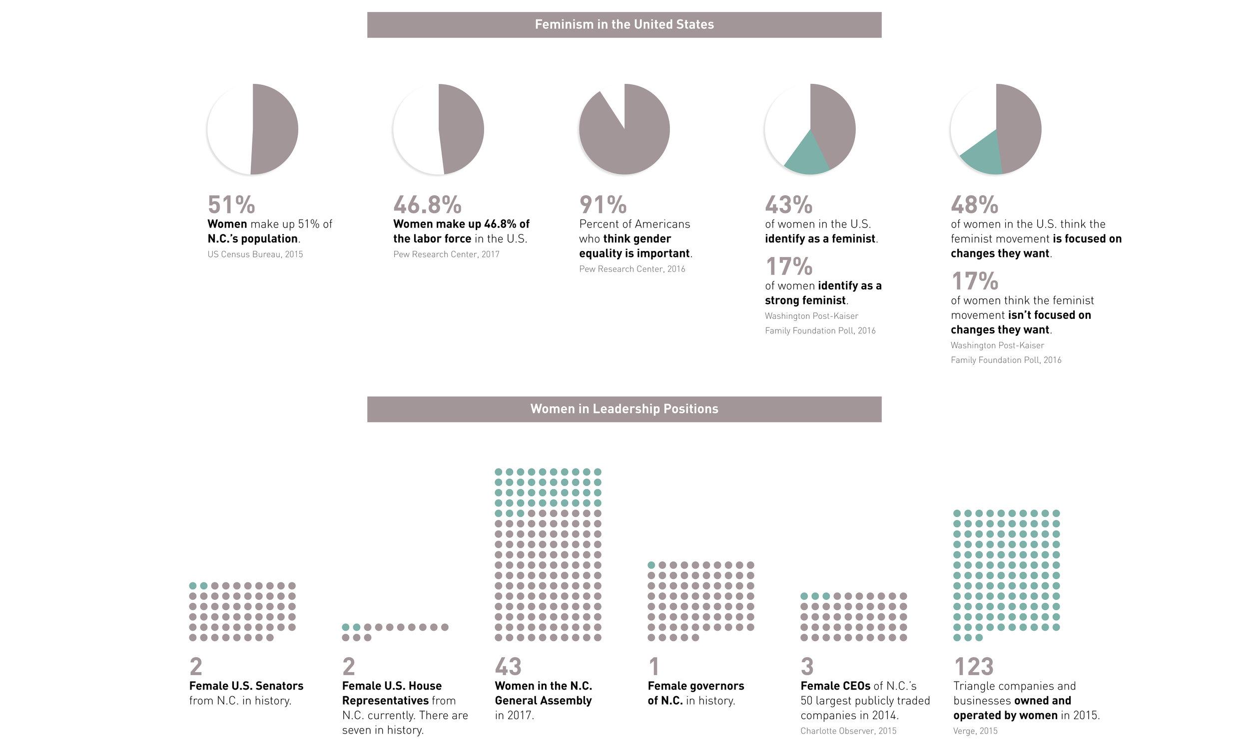 issue-ii-infographics-01.jpg