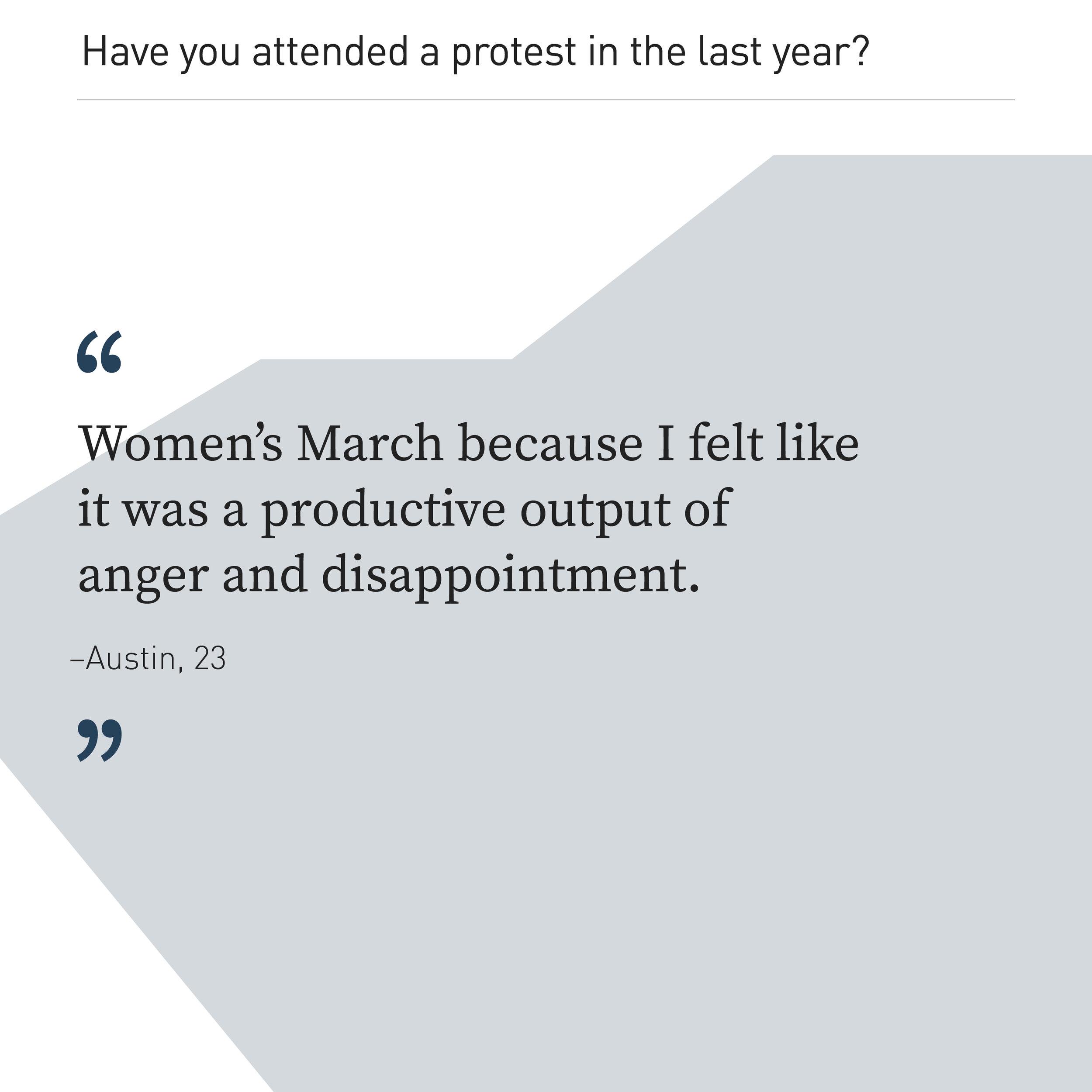 surveyquote-protest.jpg