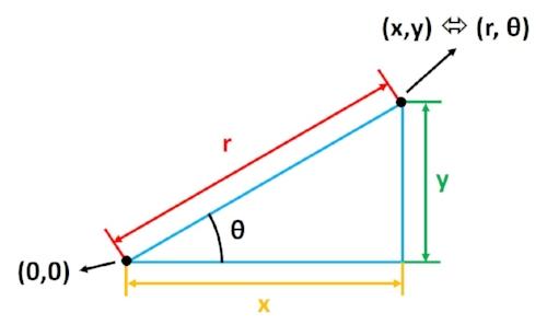 2017-PolCart-Triangle.jpg