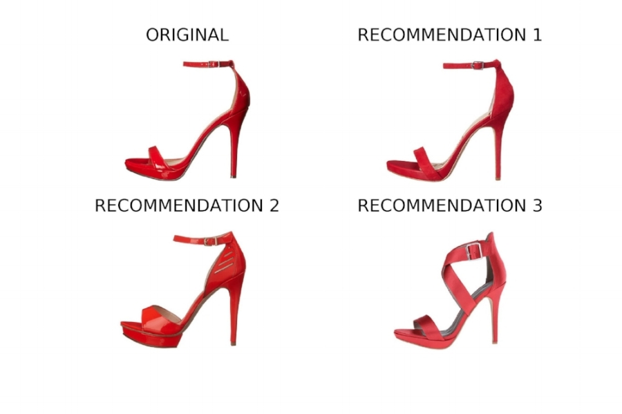 Figure 1: Top left, image of the original image selected. Top right, bottom left and bottom right are the top three recommendations.