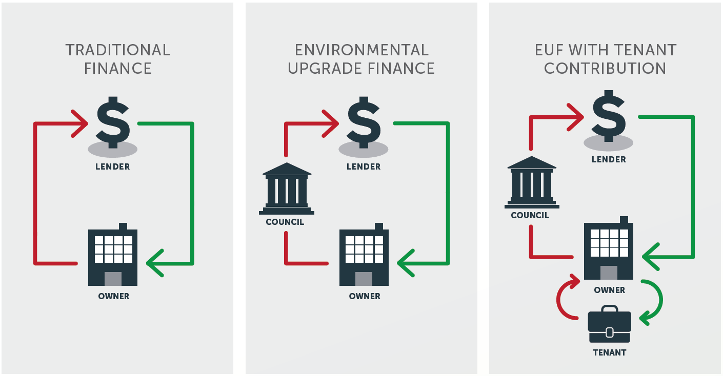 Complete finance diagram (002).PNG