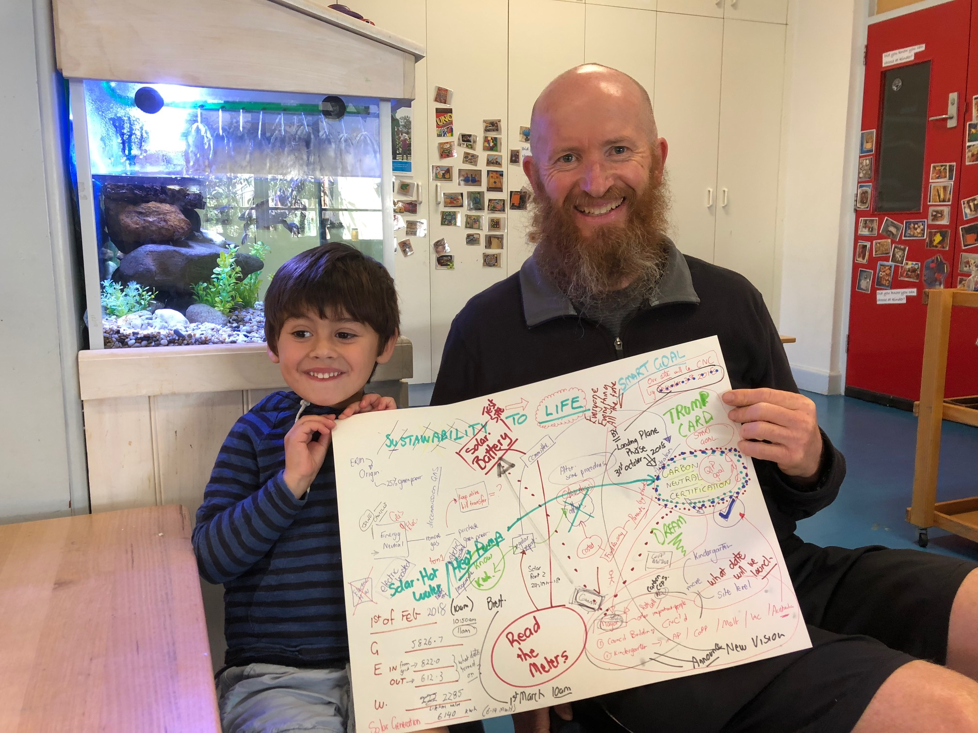 Setting sustainability goals with Council's Greenhouse Project officer, Brett Hedger