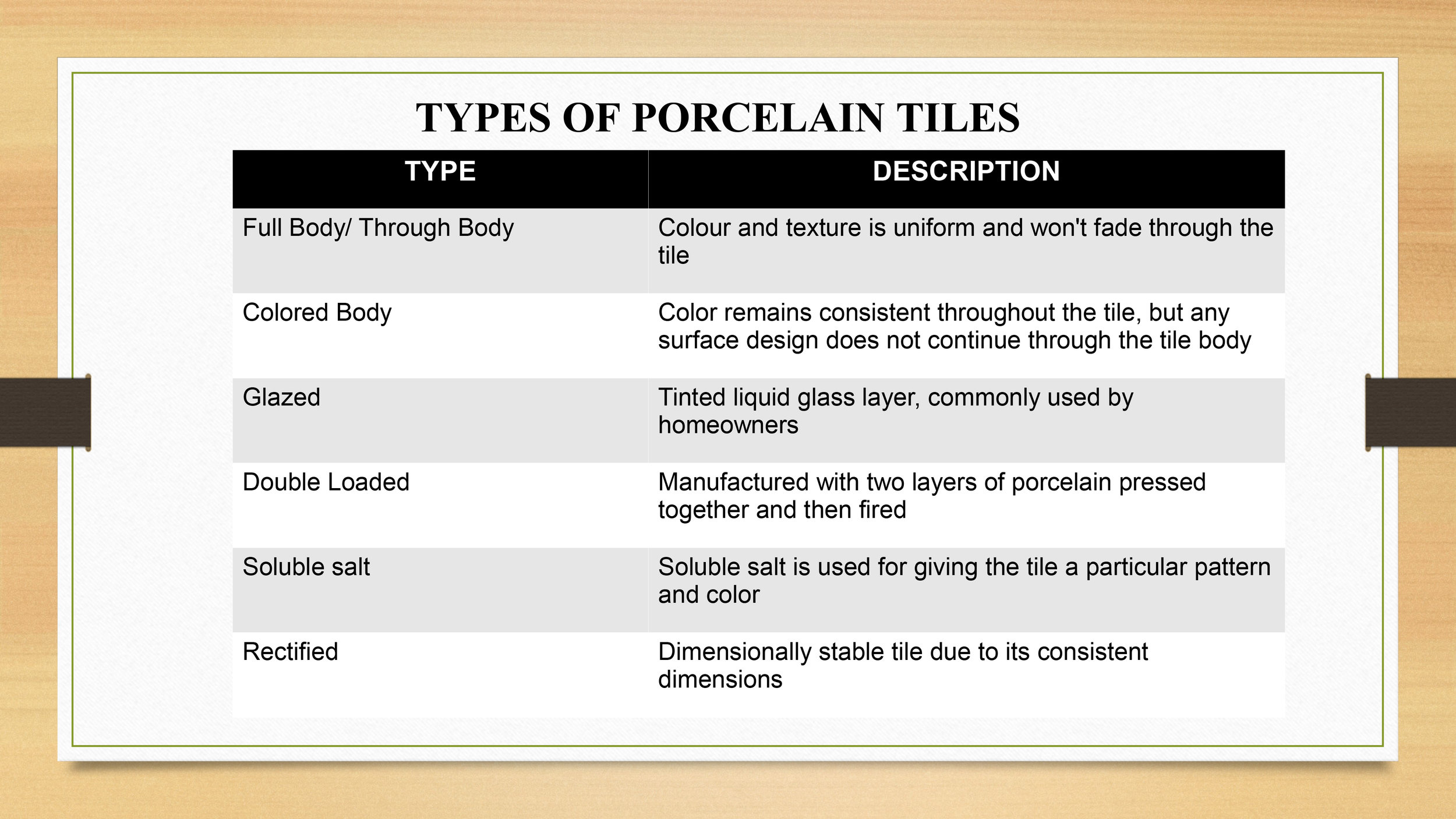 Types of Porcelain Tiles.jpg