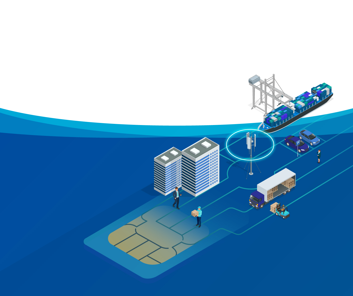 Wavely Mobile Iot