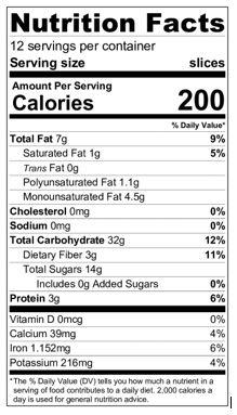 Banana_Bread_Nutrition.JPG