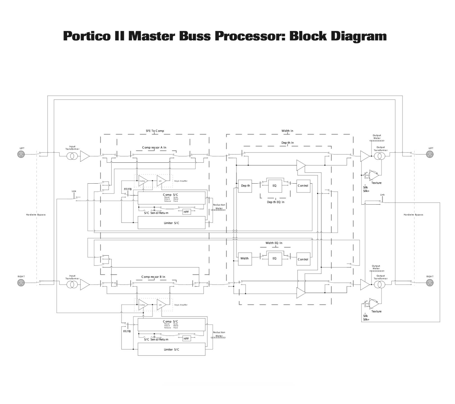Neve MBP Manual Block Diagram