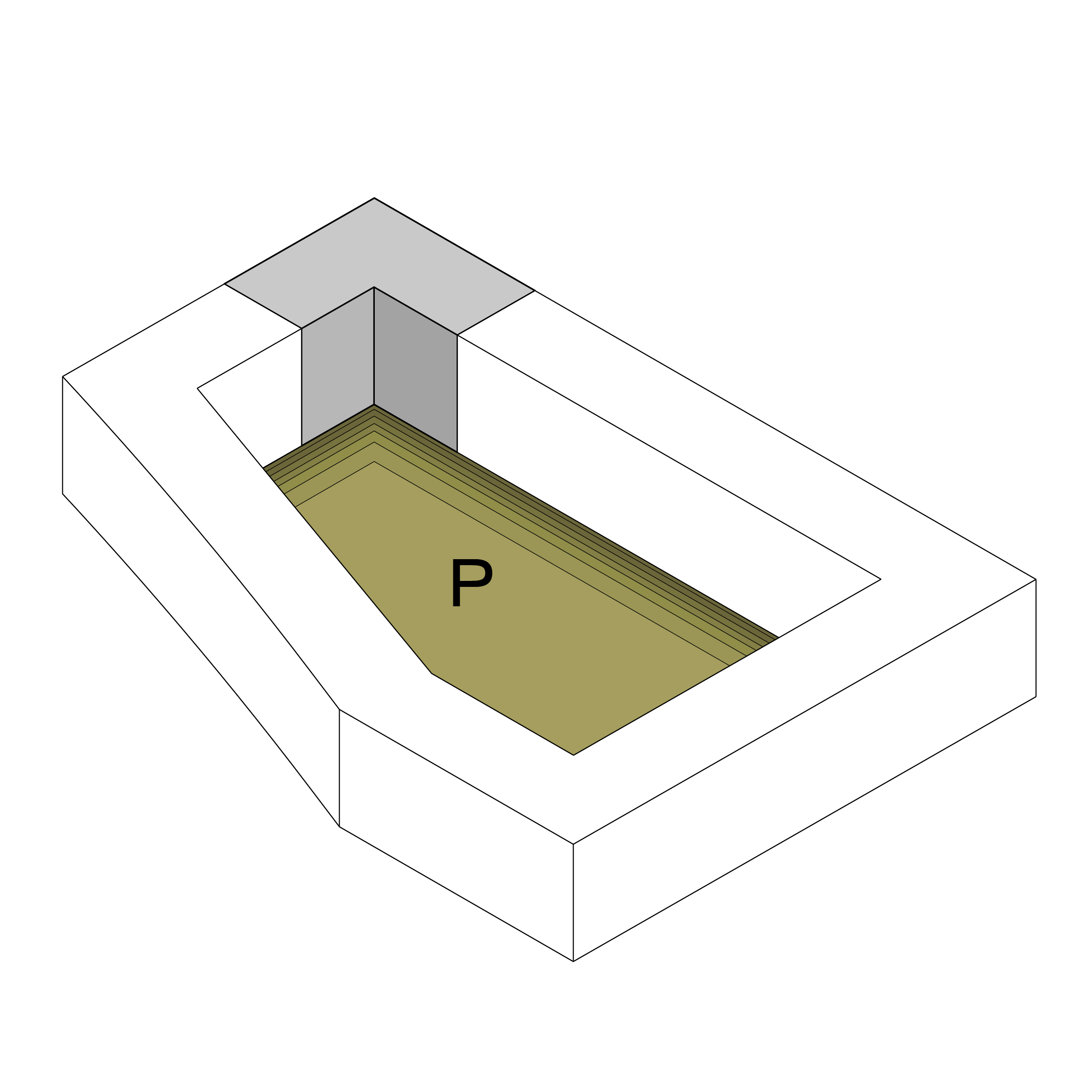 Diagram situatie