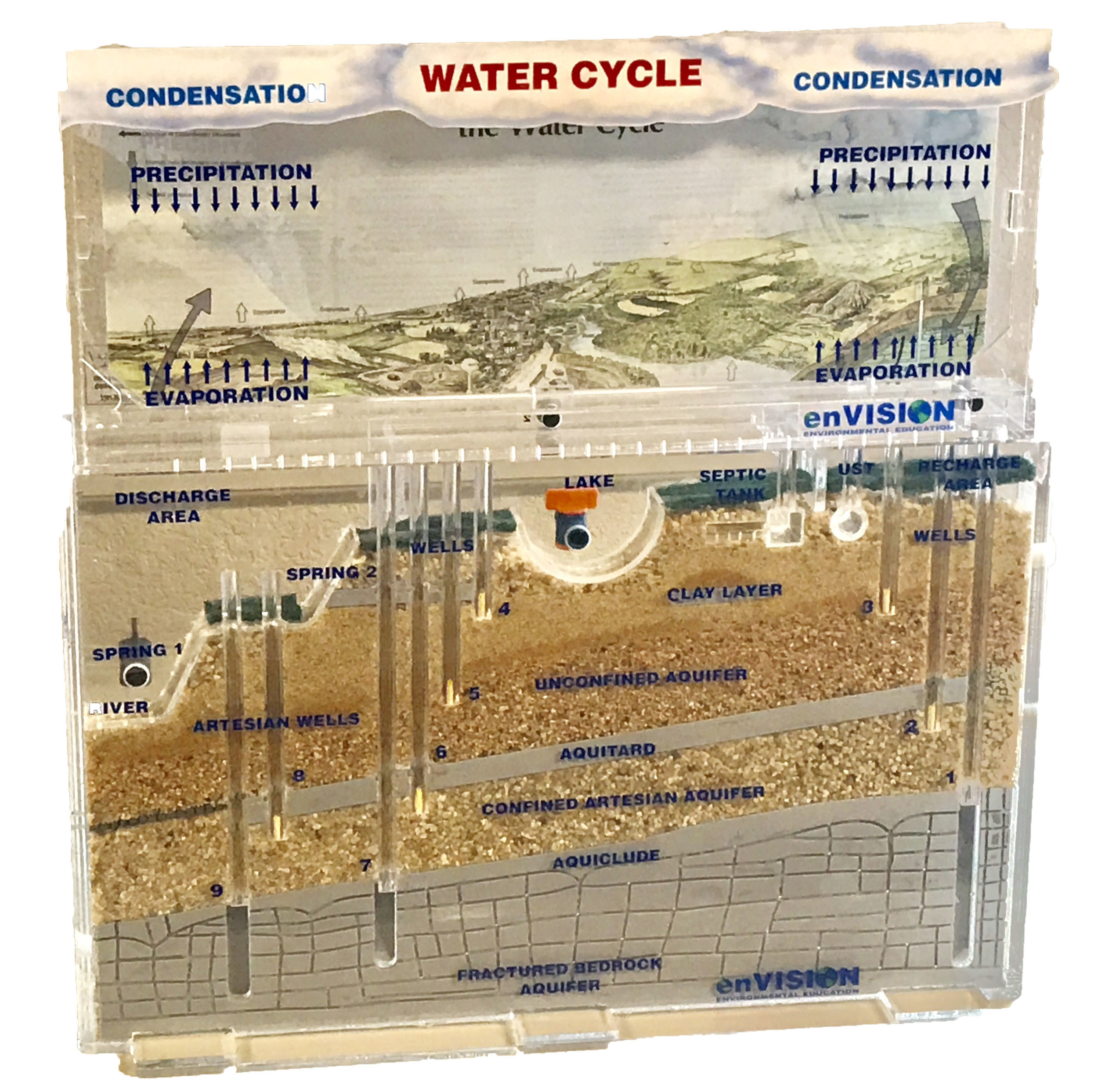 Aquifer Model - The model offers students a bird's eye view of how the water cycle and groundwater interact with each other from the clouds down to the aquifer. This aquifer model provides multiple opportunities for various discussions about porosity, permeability, run-off, pollution, and many more.Approximately 45 - 60 minutes.