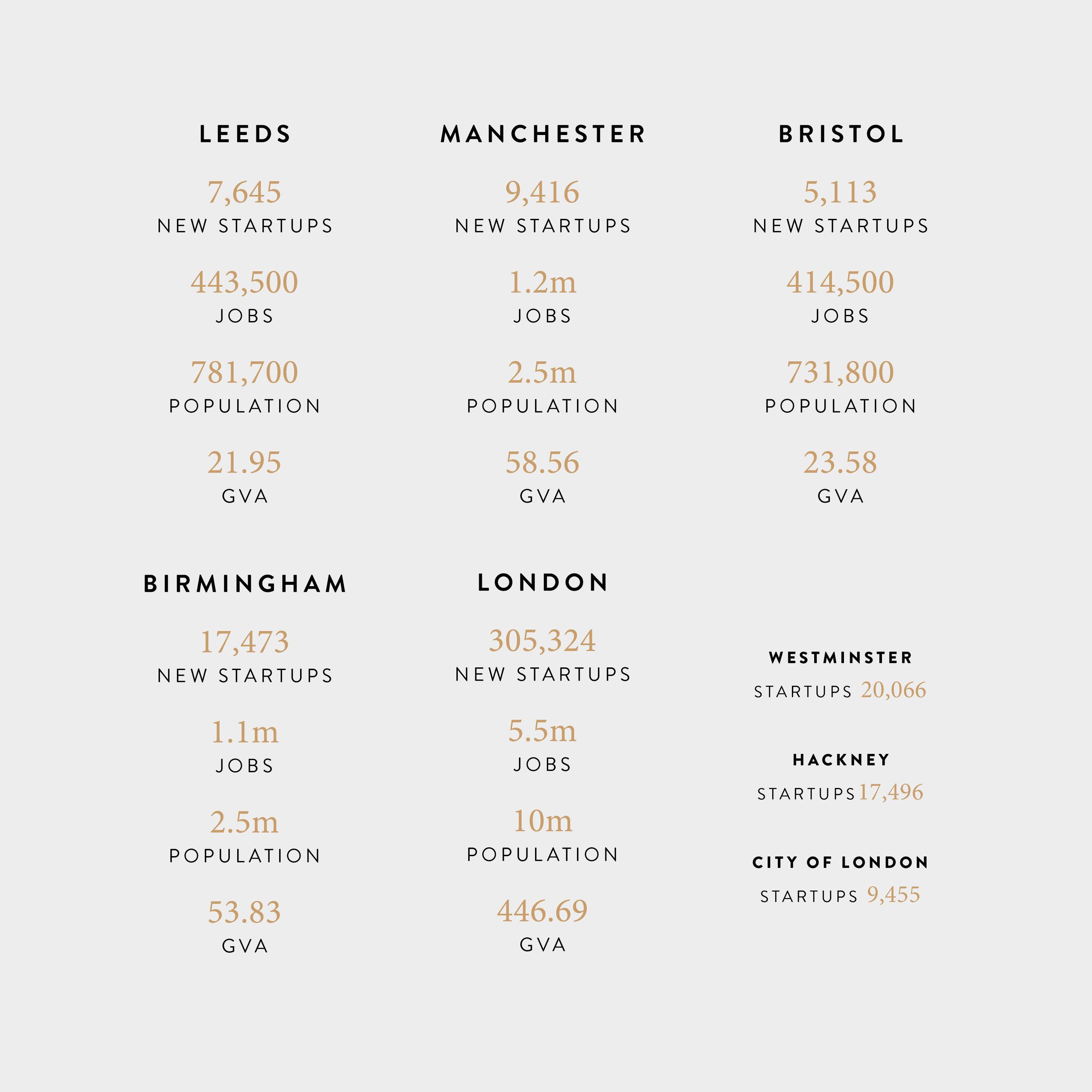 800x800_Cities_Stats.jpg