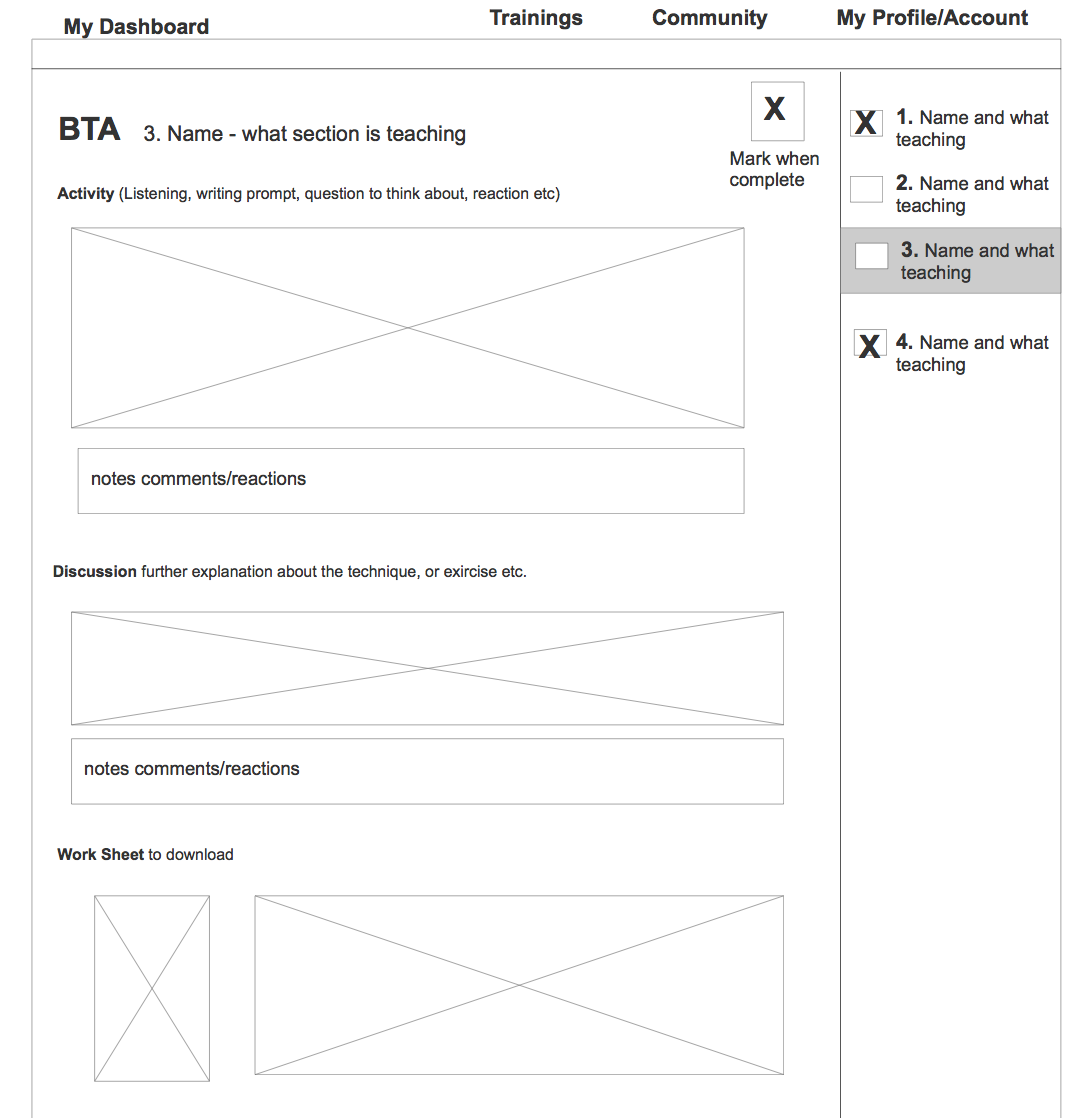 Early wireframe of main learning page. Working out the ideas for notes and comments as well as interaction for marking that a section is complete.