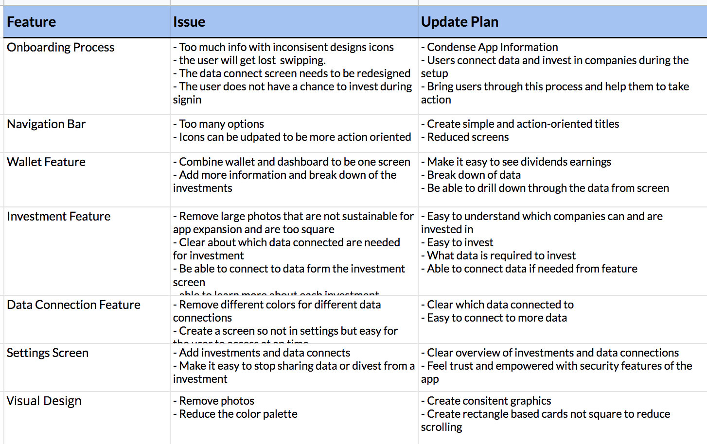 datavest issues and updateplan.jpg