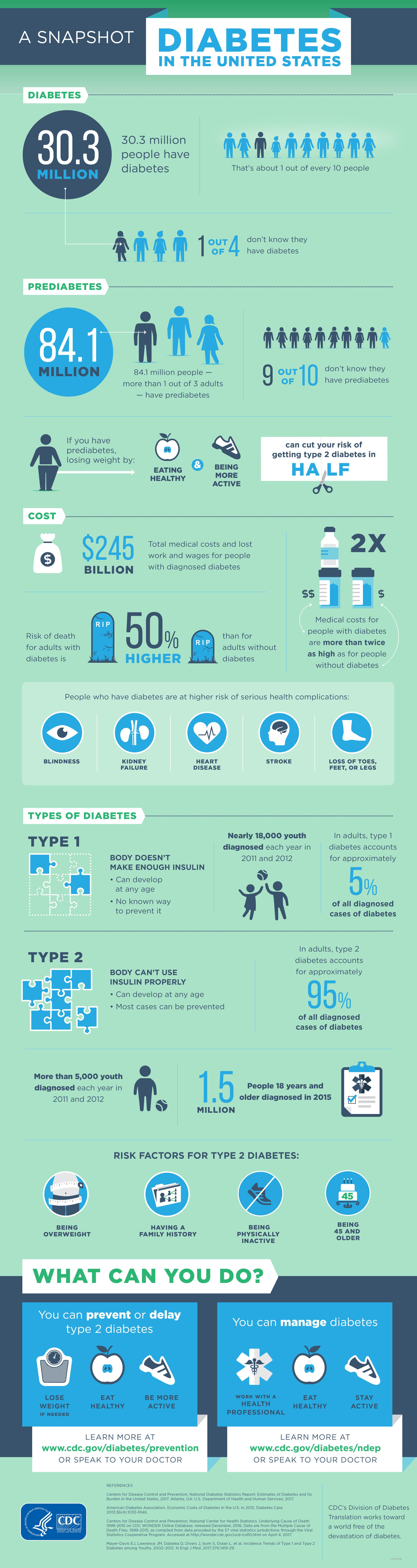 diabetes-infographic.jpg