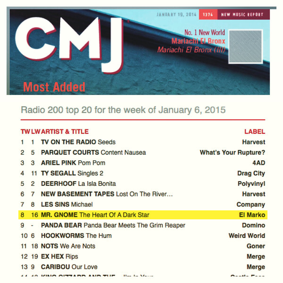 CMJ - The Heart of a Dark Star #8 on Radio 200 Top 20January 2015