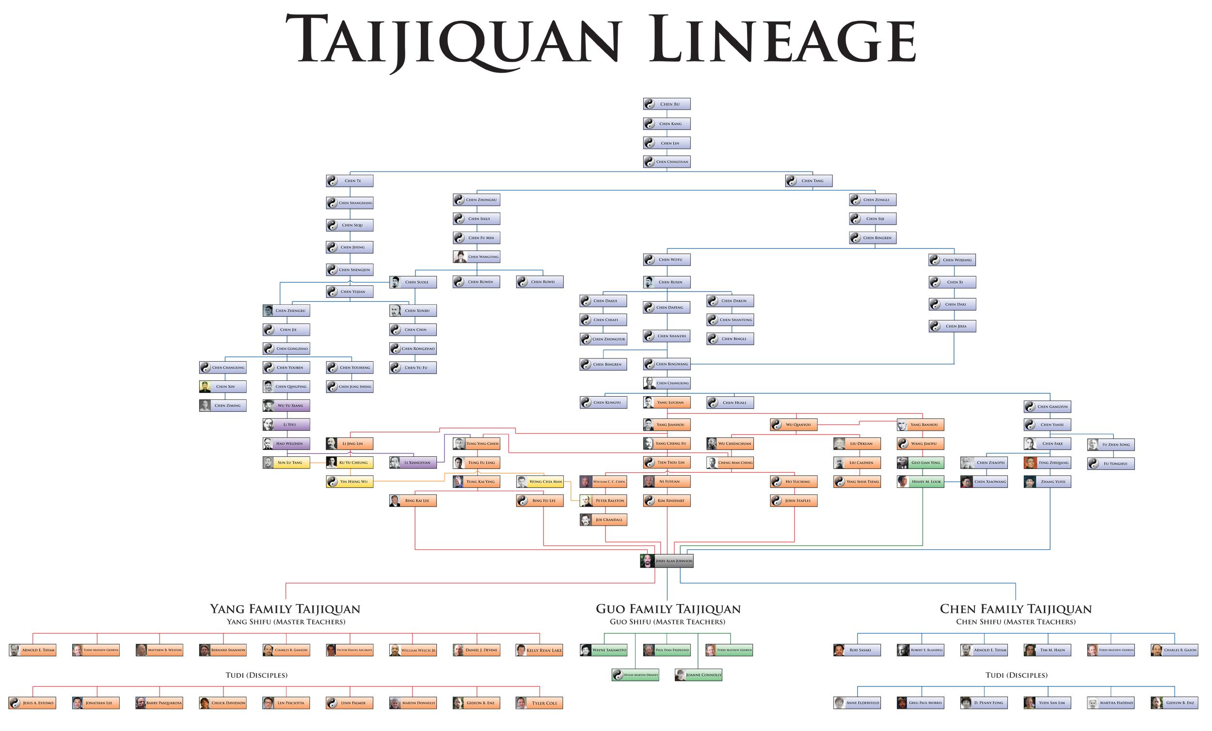Taijiquan-Lineage-Professor-Jerry-Alan-Johnson.jpg