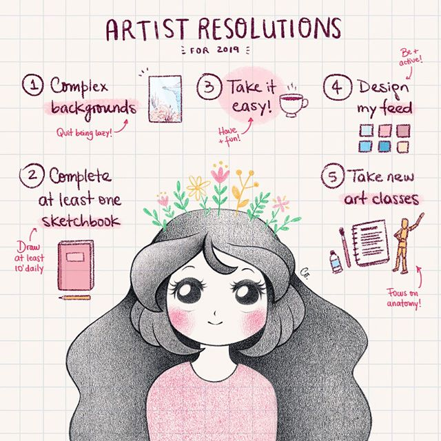 [🇺🇸] Hi there! I saw @coco__glez doing this and I really wanted to try as well! These are my main art resolutions for this year! 😀🙌 The ones from last years have been an epic fail. I used to plan out stuff but I usually ended up breaking promises. I seriously wanna change that. So, I'll do my very best! Thanks for being there! And let me know what your 2019's resolutions are! 💕 --- [🇪🇸] Hola a todos! Vi a @coco__glez hacer este meme y quise probarlo! Estos son mis propósitos artísticos para este 2019! 😀🙌 Los de los últimos años han sido un desastre, ya que tiendo a hacer muchos planes pero después tengo que cancelar todo. Eso es algo que quiero cambiar. Por eso, esta vez quiero dar lo mejor de mí! Gracias por acompañarme! Y contame cuáles son tus propósitos para este 2019! 💕 --- #cute #beautiful #instaart #instaartist #illustration #artistsoninstagram #art #myart #dailysketch #artistresolutions2019 #artoftheday #cuteillustration #drawing #pencildrawing #digitalartist #sketchdaily #artmemes #artgoals #kawaiiart #chibi #artchallenge #drawingchallenge #ilustracion #newyearresolutions