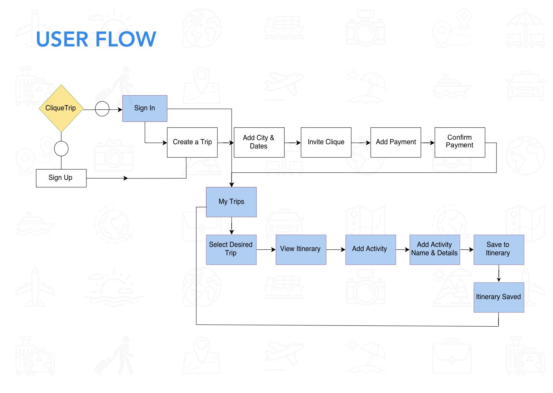 User Flow(9).png